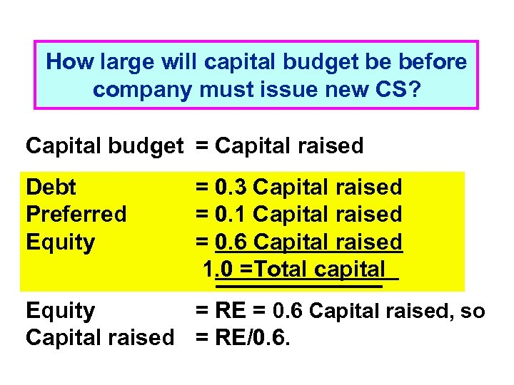 How large will capital budget be before company must issue new CS? Capital budget