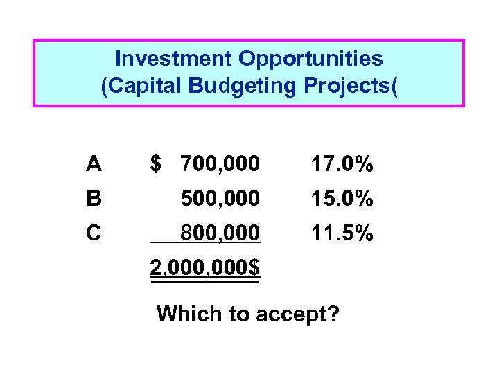 Investment Opportunities (Capital Budgeting Projects( A $ 700, 000 17. 0% B 500, 000