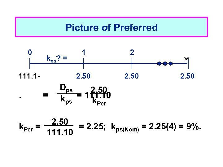 Picture of Preferred 0 111. 1 - . = 2 ˬ 2. 50 kps?