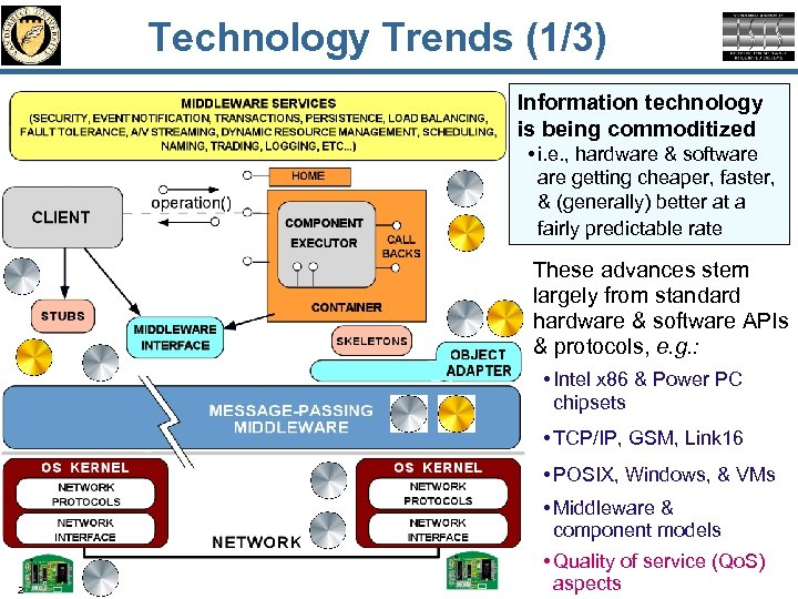 Technology Trends (1/3) Information technology is being commoditized • i. e. , hardware &