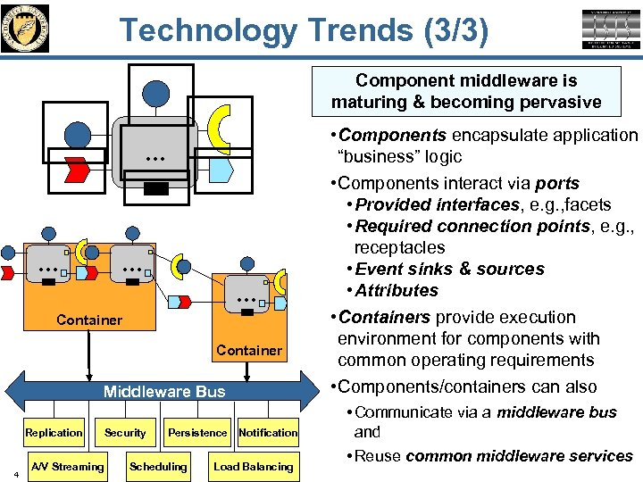 Technology Trends (3/3) Component middleware is maturing & becoming pervasive … … Container Middleware