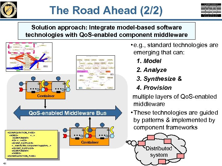 The Road Ahead (2/2) Solution approach: Integrate model-based software technologies with Qo. S-enabled component