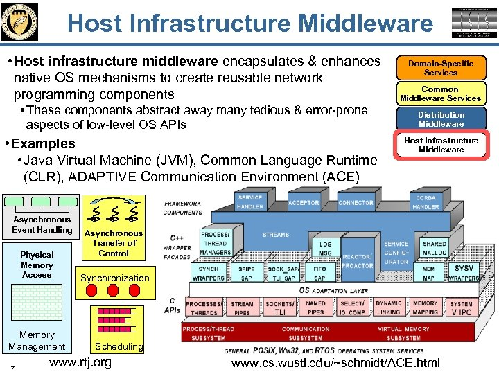 Host Infrastructure Middleware • Host infrastructure middleware encapsulates & enhances native OS mechanisms to