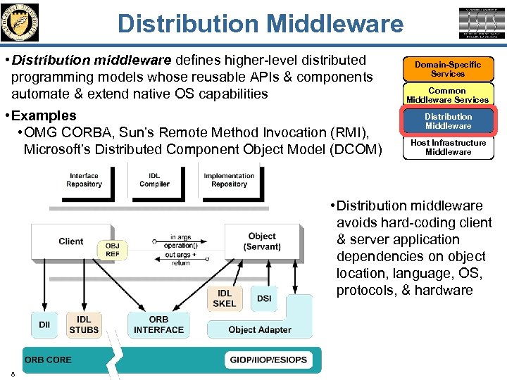 Distribution Middleware • Distribution middleware defines higher-level distributed programming models whose reusable APIs &