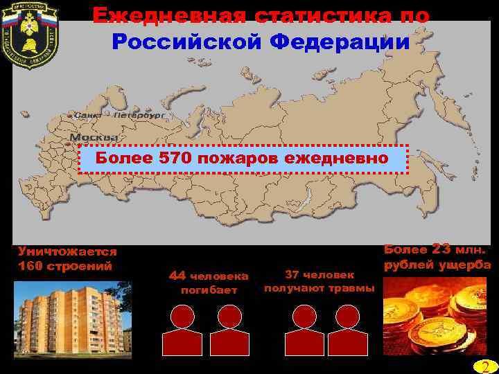 Ежедневная статистика по Российской Федерации Более 570 пожаров ежедневно Уничтожается 160 строений 44 человека