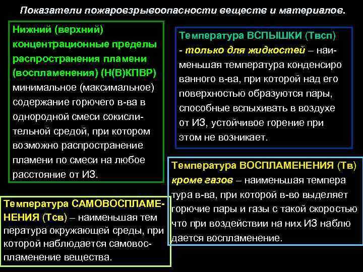 Показатели пожаровзрывоопасности веществ и материалов. Нижний (верхний) концентрационные пределы распространения пламени (воспламенения) (Н(В)КПВР) минимальное