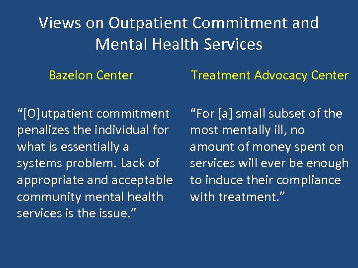 "Views on Outpatient Commitment and Mental Health Services Bazelon Center Treatment Advocacy Center ""[O]utpatient"