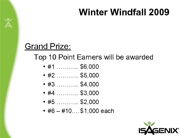 Winter Windfall 2009 Grand Prize: Top 10 Point Earners will be awarded • •