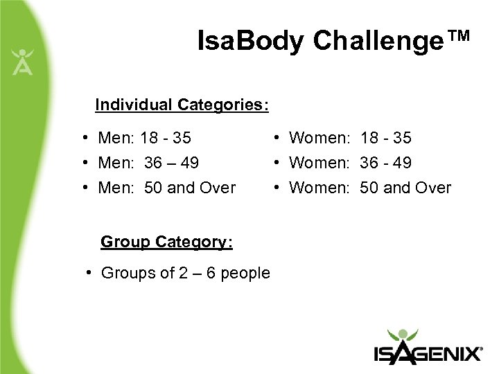 Isa. Body Challenge™ Individual Categories: • Men: 18 - 35 • Men: 36 –