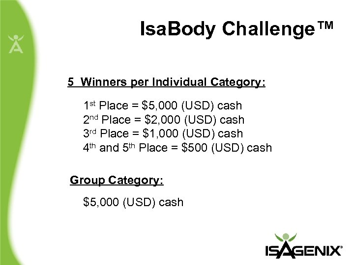 Isa. Body Challenge™ 5 Winners per Individual Category: 1 st Place = $5, 000