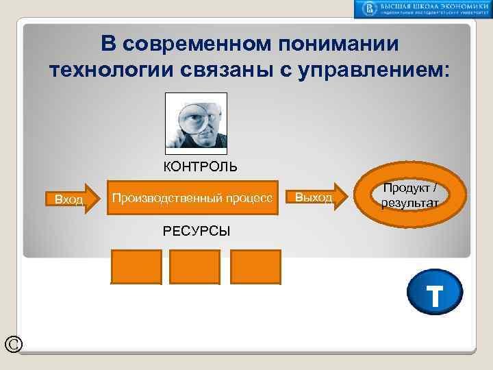 В современном понимании технологии связаны с управлением: КОНТРОЛЬ Вход Производственный процесс Выход Продукт /