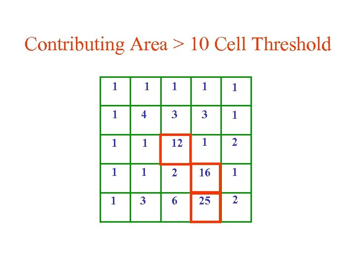 Contributing Area > 10 Cell Threshold 1 1 1 4 3 3 1 12