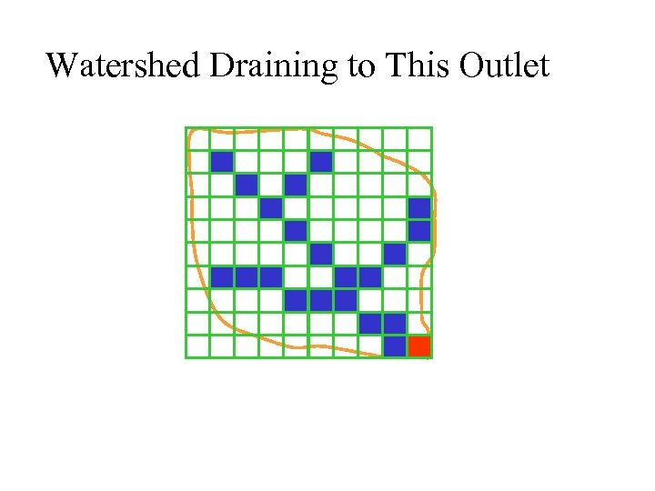 Watershed Draining to This Outlet