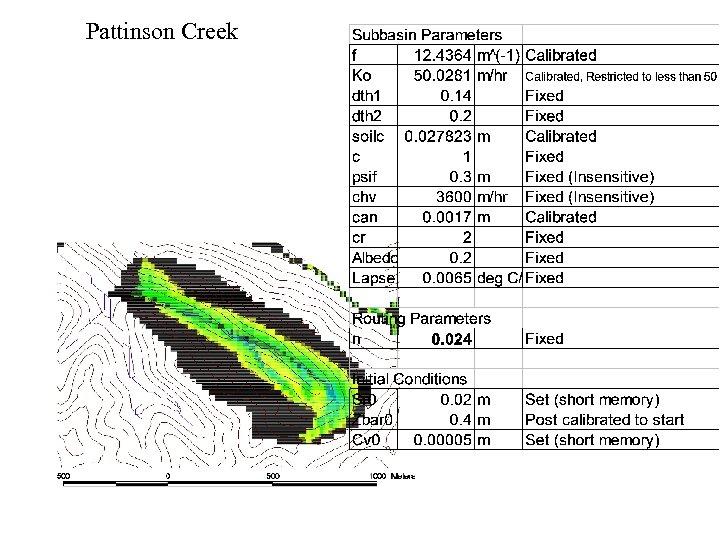 Pattinson Creek