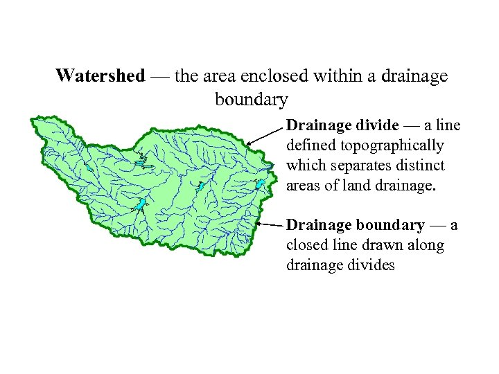 Watershed — the area enclosed within a drainage boundary Drainage divide — a line