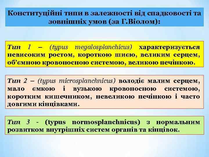 Конституційні типи в залежності від спадковості та зовнішніх умов (за Г. Віолом): Тип 1