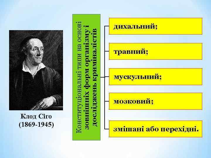 Конституціональні типи на основі зовнішніх форм організму і досліджень криміналістів Клод Сіго (1869 -1945)