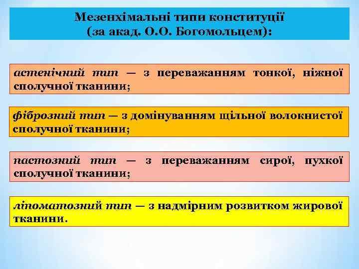 Мезенхімальні типи конституції (за акад. О. О. Богомольцем): астенічний тип — з переважанням тонкої,