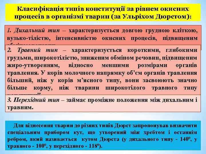 Класифікація типів конституції за рівнем окисних процесів в організмі тварин (за Ульріхом Дюрстом): 1.