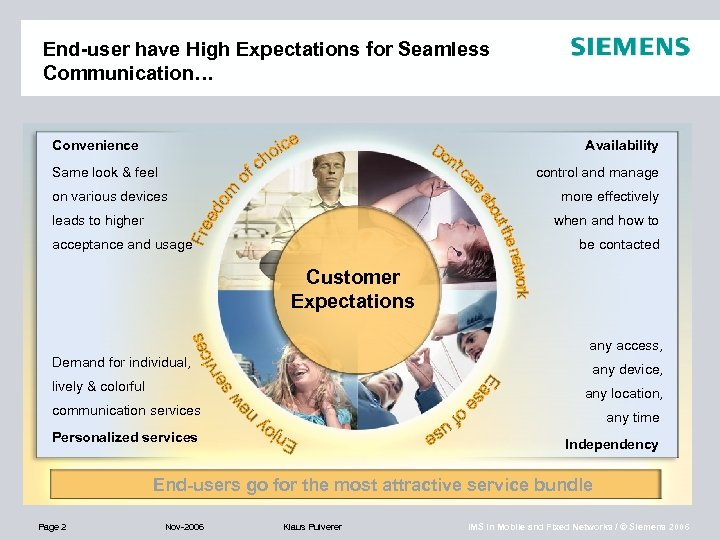 End-user have High Expectations for Seamless Communication… Convenience Availability Same look & feel control