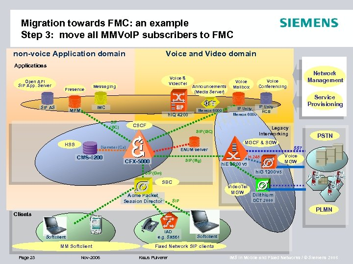 Migration towards FMC: an example Step 3: move all MMVo. IP subscribers to FMC
