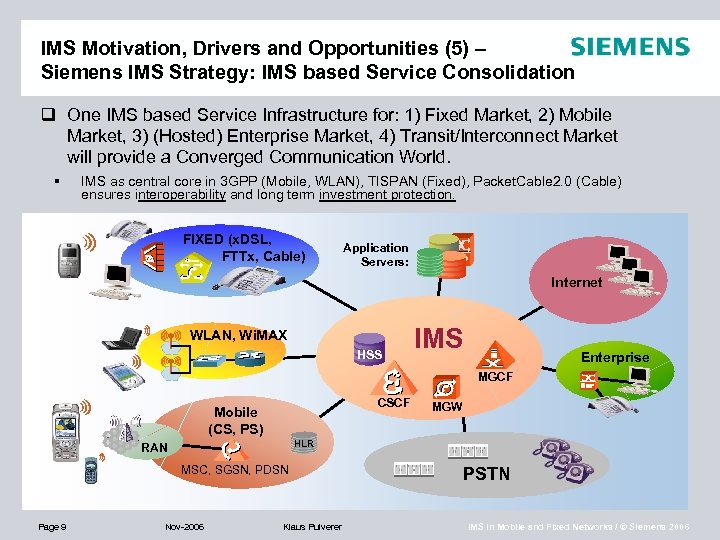 IMS Motivation, Drivers and Opportunities (5) – Siemens IMS Strategy: IMS based Service Consolidation