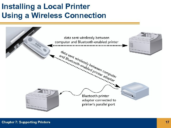 Installing a Local Printer Using a Wireless Connection Chapter 7: Supporting Printers 17