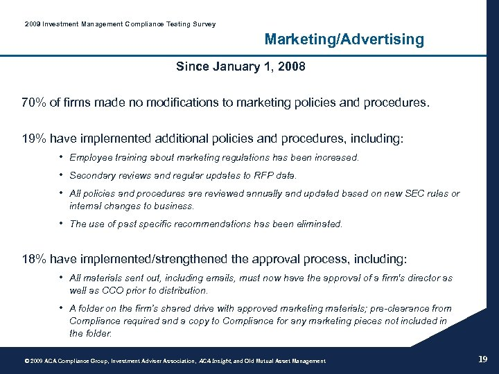 2009 Investment Management Compliance Testing Survey Marketing/Advertising Since January 1, 2008 70% of firms