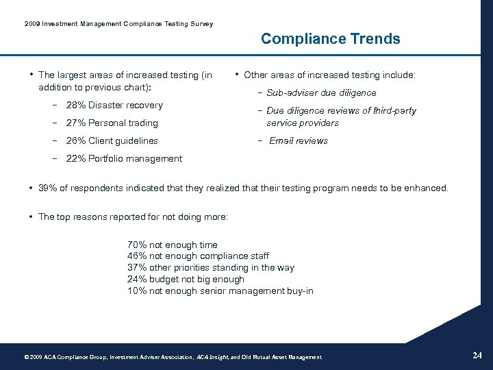 2009 Investment Management Compliance Testing Survey Compliance Trends • The largest areas of increased
