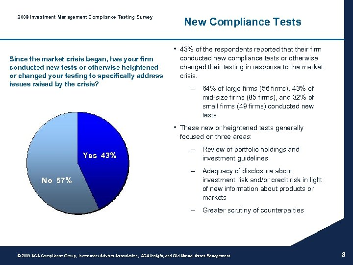 2009 Investment Management Compliance Testing Survey New Compliance Tests • 43% of the respondents
