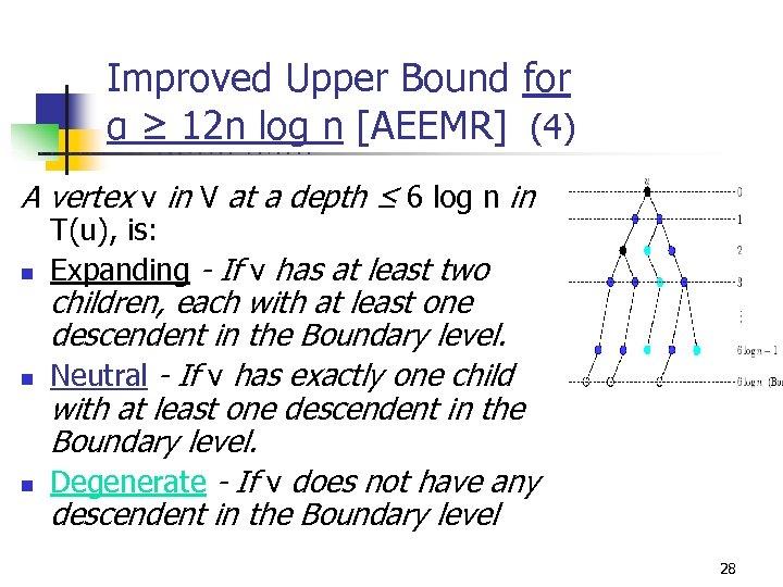 Improved Upper Bound for α ≥ 12 n log n [AEEMR] (4) U C