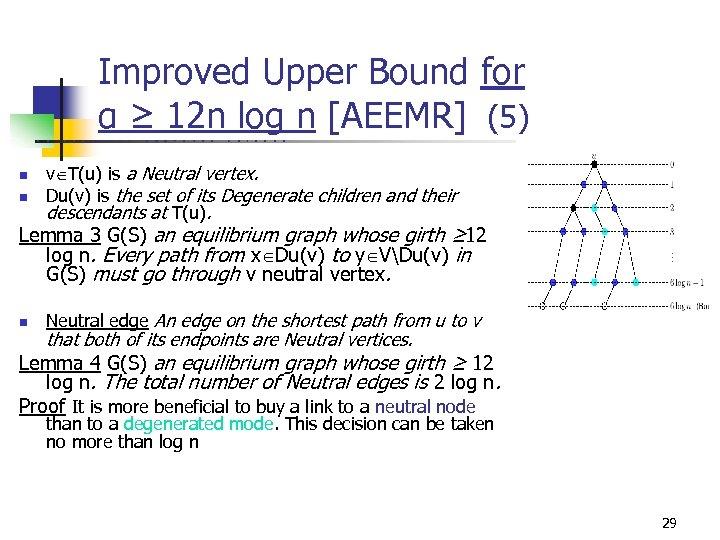Improved Upper Bound for α ≥ 12 n log n [AEEMR] (5) U n