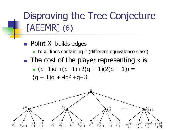 Disproving the Tree Conjecture [AEEMR] (6) U C B E R K E L