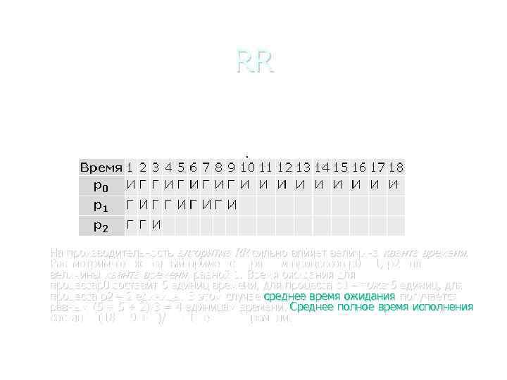 RR На производительность алгоритма RR сильно влияет величина кванта времени. Рассмотрим тот же самый