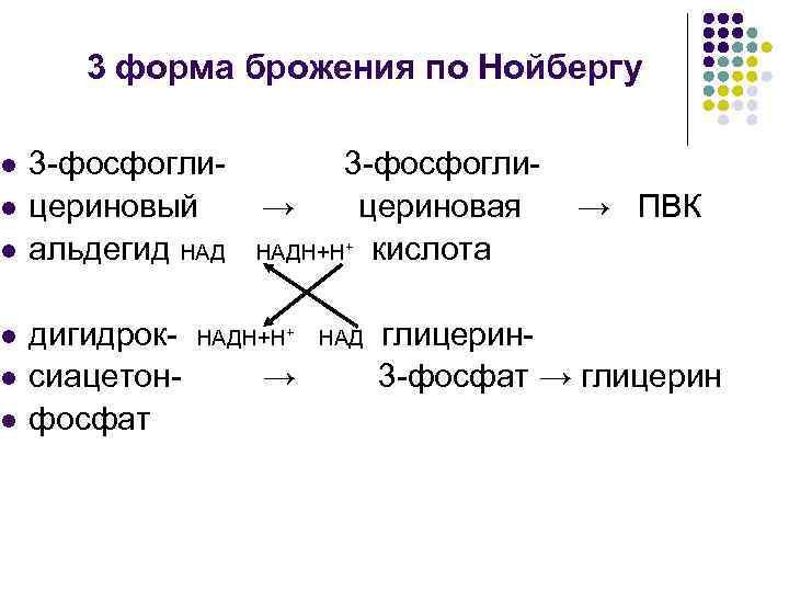 3 форма брожения по Нойбергу 3 -фосфоглицериновый альдегид НАД дигидроксиацетонфосфат 3 -фосфогли→ цериновая