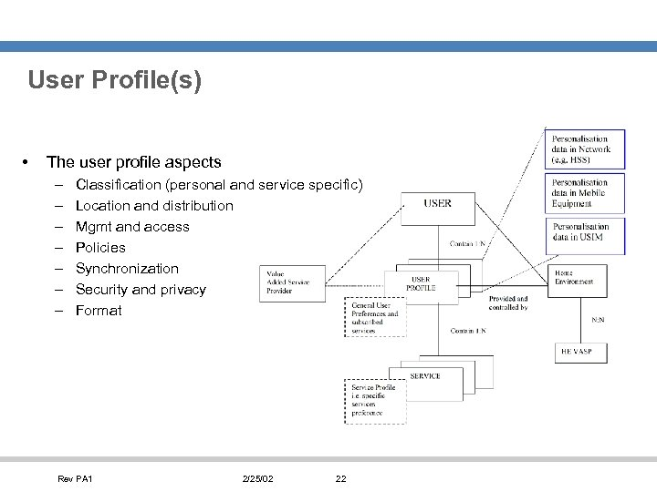 User Profile(s) • The user profile aspects – – – – Classification (personal and