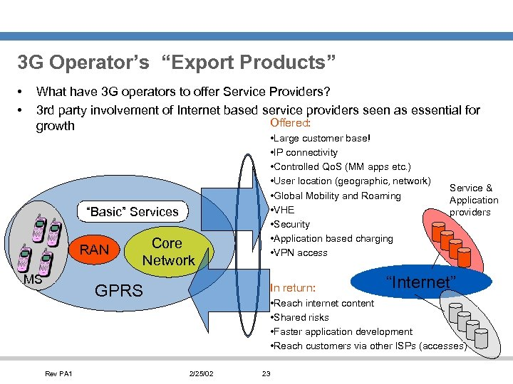 """3 G Operator's """"Export Products"""" • • What have 3 G operators to offer"""