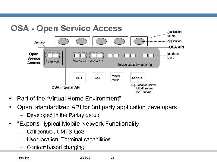 "OSA - Open Service Access • Part of the ""Virtual Home Environment"" • Open,"