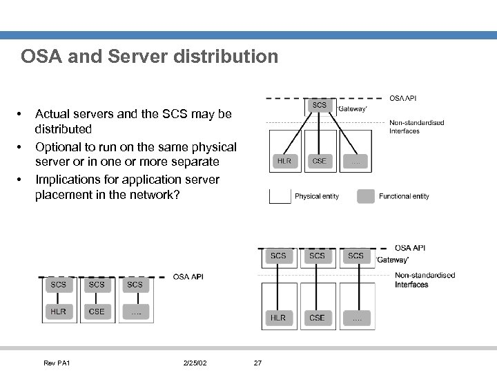 OSA and Server distribution • • • Actual servers and the SCS may be