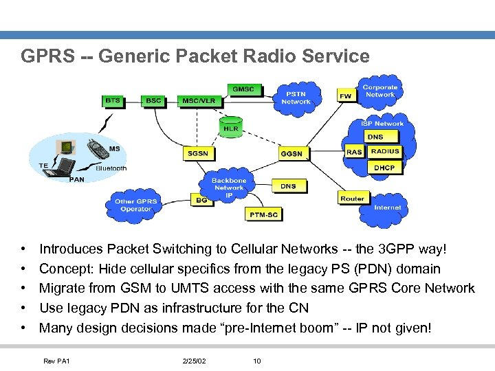 GPRS -- Generic Packet Radio Service • • • Introduces Packet Switching to Cellular