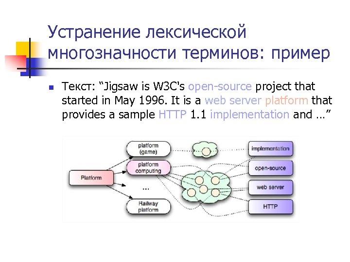 "Устранение лексической многозначности терминов: пример n Текст: ""Jigsaw is W 3 C's open-source project"