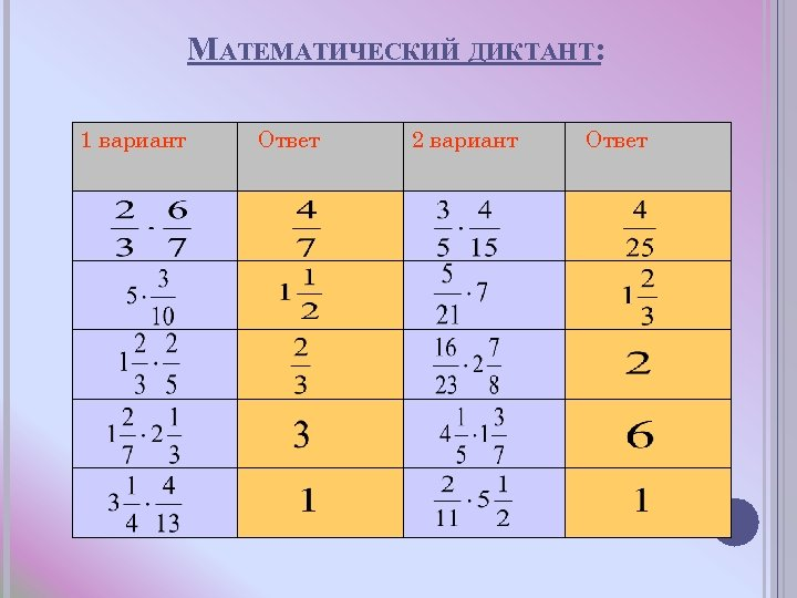 МАТЕМАТИЧЕСКИЙ ДИКТАНТ: 1 вариант Ответ 2 вариант Ответ