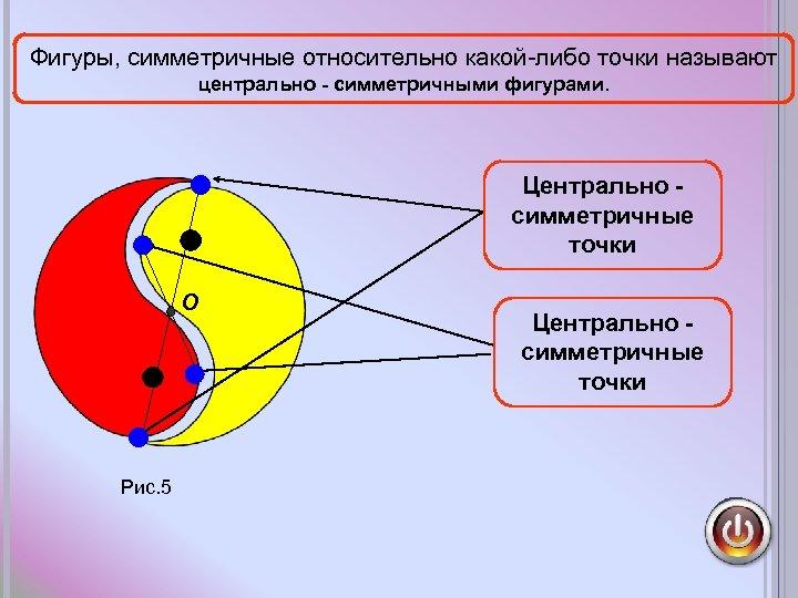 Фигуры, симметричные относительно какой-либо точки называют центрально - симметричными фигурами. Центрально симметричные точки O