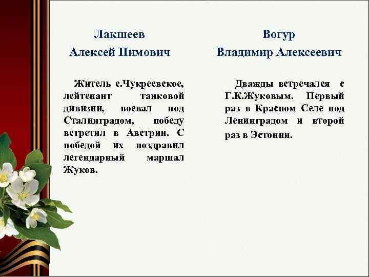 Лакшеев Алексей Пимович Житель с. Чукреевское, лейтенант танковой дивизии, воевал под Сталинградом, победу встретил