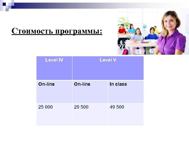 Стоимость программы: Level IV Level V On-line In class 25 000 29 500 49
