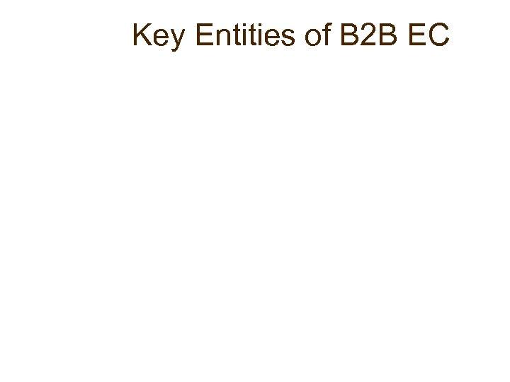 Key Entities of B 2 B EC