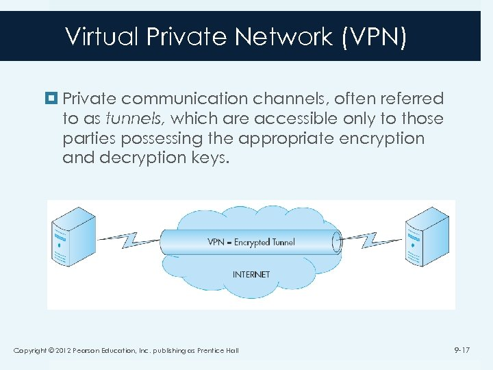 Virtual Private Network (VPN) Private communication channels, often referred to as tunnels, which are