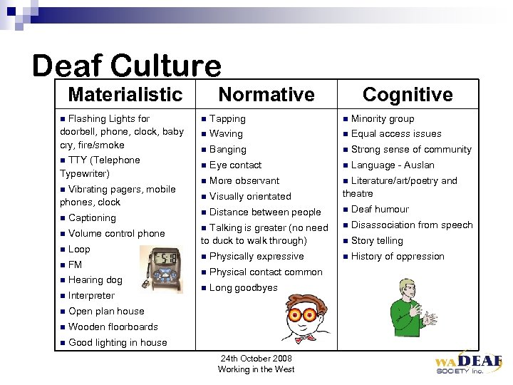 Deaf Culture Materialistic Flashing Lights for doorbell, phone, clock, baby cry, fire/smoke Normative Cognitive