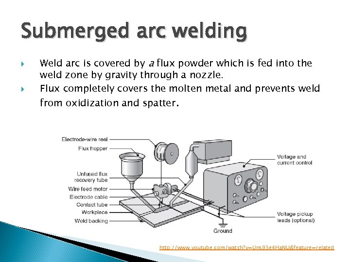 Submerged arc welding Weld arc is covered by a flux powder which is fed