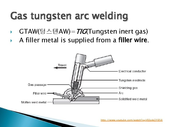 Gas tungsten arc welding GTAW(텅스텐AW)=TIG(Tungsten inert gas) A filler metal is supplied from a
